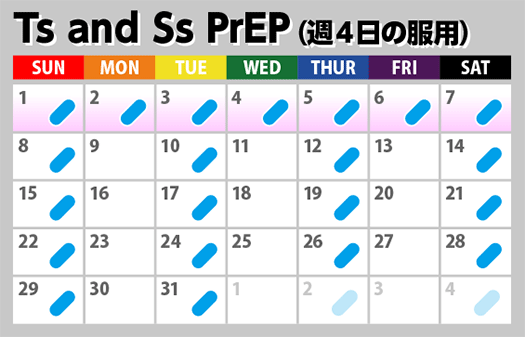 PrEP_Ts_and_Ss