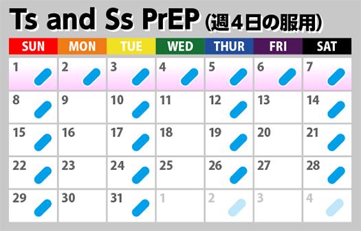 PrEP_Ts_and_Ss