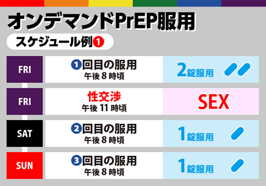 PrEP211-1