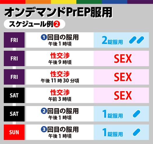 PrEP211-2